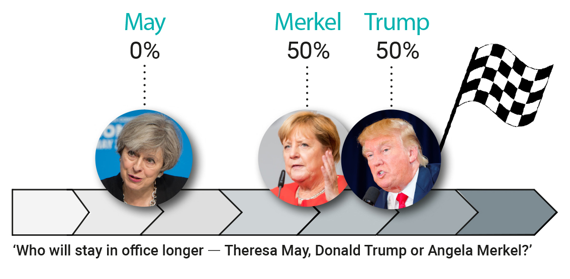 ad-poll-website