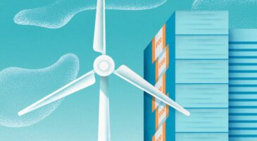 Five considerations for a sustainable recovery
