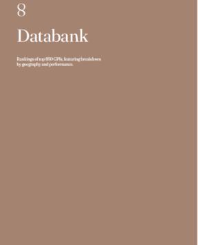 GPI 2021: Databank