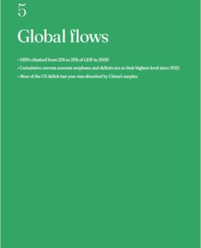 GPI 2021: Global flows
